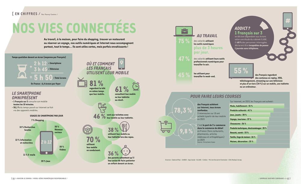 numérique responsable et écologie