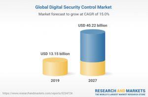marché-sécurité-2021