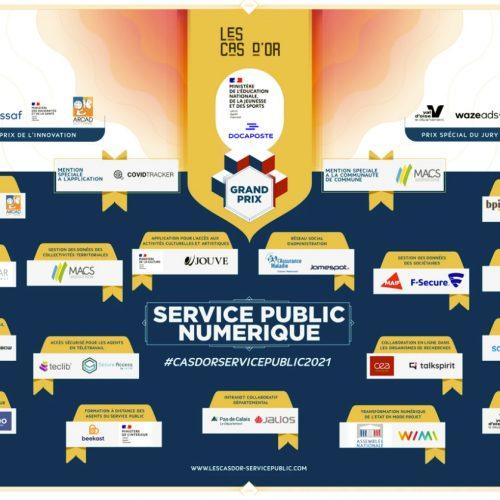 cas-d'or-service-public-numérique-2021
